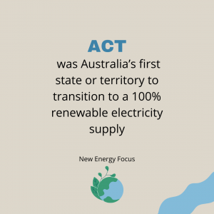 Australian Capital Territory (ACT) was Australias first state or territory to transition to 100% renewable electricity supply