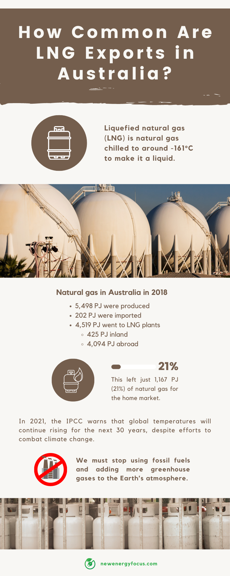 How Common Are LNG Exports in Australia